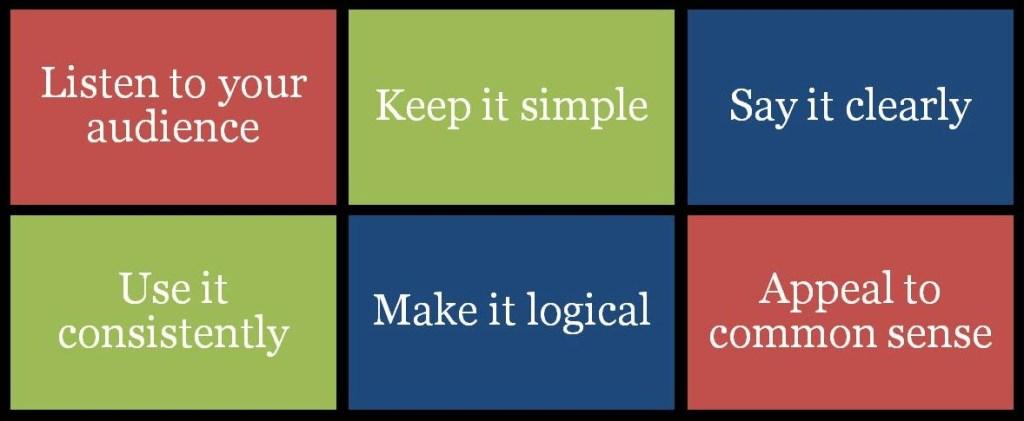6 Building Blocks of Effective Communication